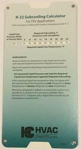 R 22 R22 Refrigerant Charging Chart Gauge Set Guide N