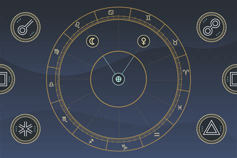 major planetary aspect meanings relationship  planets  astr labyrinthos