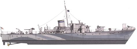 Model Boat Guns by Steam Gun Boat Weapons And Warfare