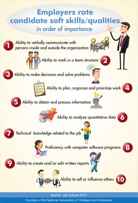 desired candidate skills infographic college recruiter