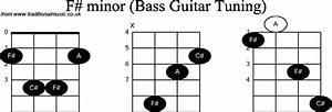 Bass Guitar Chord Diagrams For  F Sharp Minor