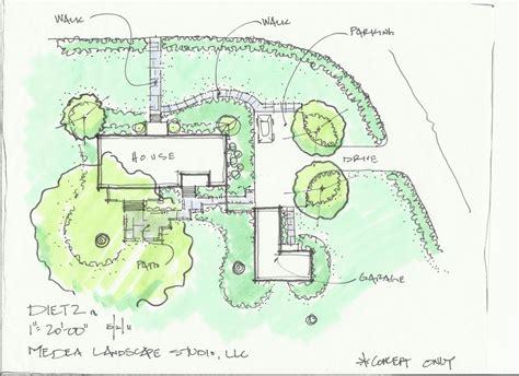 site plan design fitzgeraldstudiosblog a service oriented approach to architectural servcies page 2