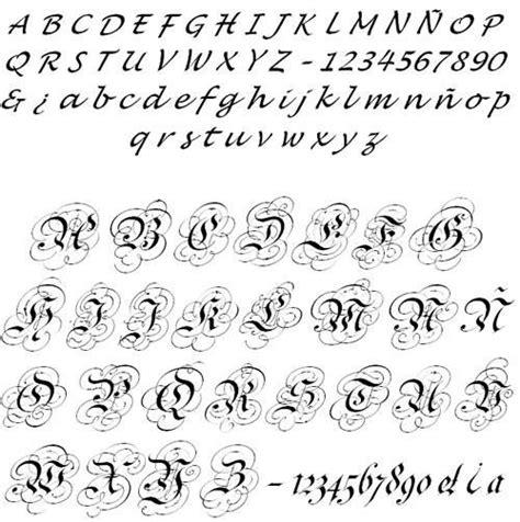 Las mejores letras para tatuajes Letras para tatuajes