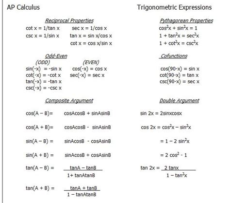Trigonometric Equations Worksheet Worksheets For All  Download And Share Worksheets  Free On