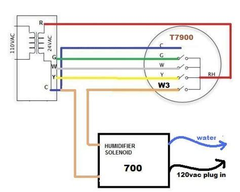 wiring  aprilaire    trane xr