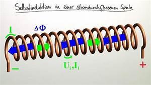 Spule Induktivität Berechnen : selbstinduktion die induktivit t einer spule physik online lernen ~ Themetempest.com Abrechnung