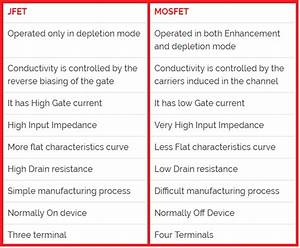 Difference Between Jfet  U0026 Mosfet