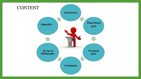 formation  speaking skills   methods