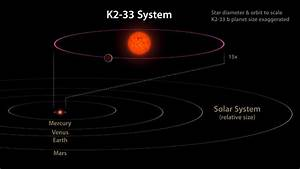 Space Images | Comparing K2-33 to our Solar System