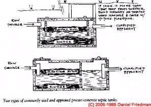 Precast Concrete Septic Tank Sizes Picture