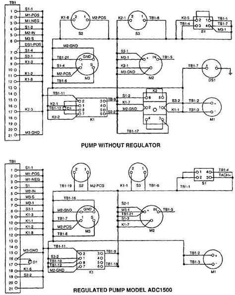 figure 4 42 control panel wiring diagram all except