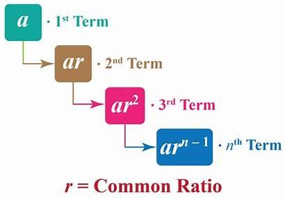 Geometric Progression Arithmetic General Notations Gp
