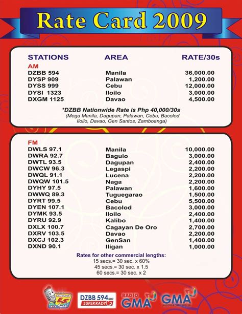 rate card template gma 7 qtv radio gma rate cards airtime prices