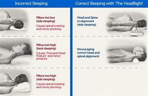 chiropractic yaletown massage therapy massage With best pillow for all sleep positions