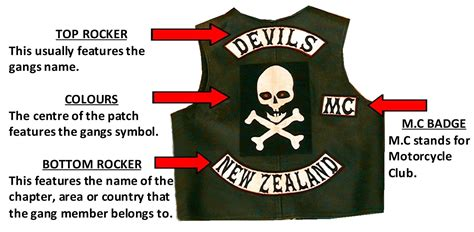 Back-patch-vest-motorcycle-gang.jpg (1771×868)