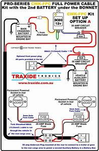Amazing Camper Plug Wiring Diagram Ideas Everything You