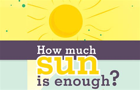 How Much Sun Is Enough? [infographic] Visualistan