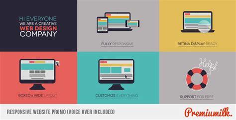 website promotion 56 after effects website presentation templates weelii