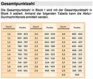 Punkte Berechnen Abi : gymnasium shs oberstufe oberstufe abitur 2011 ~ Themetempest.com Abrechnung