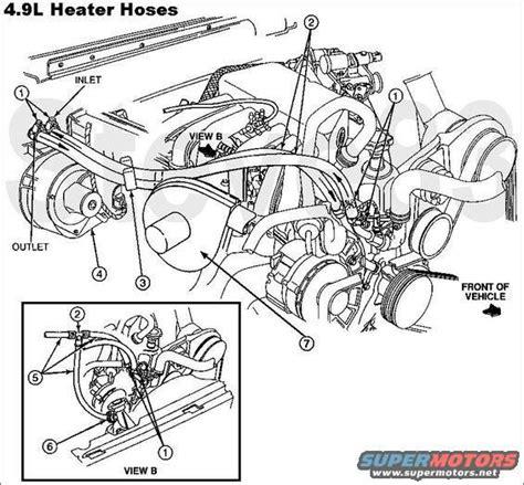 1997 Ford F 150 Vacuum Diagram by 1999 F150 Engine Diagram 4 2l Html Imageresizertool