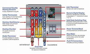 Hubbell Tankless Water Heaters