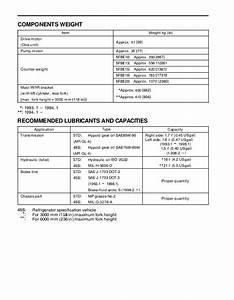 Toyota 5fbe15 Forklift Service Repair Manual