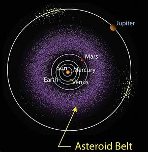 Asteroid or Meteor: What's the difference? :: NASA Space Place
