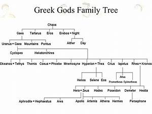 Greek Myths. - ppt video online download