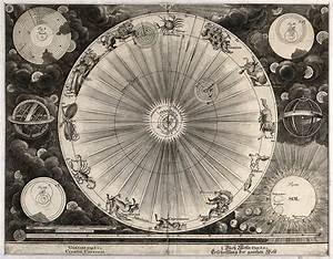A Cosmological Plan Detailing Copernicus U0026 39  Astronomical