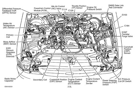 Ford 3 0 Liter Engine Diagram by On A 1999 Ford Ranger With A 2 5 Liter Engine Where Is The
