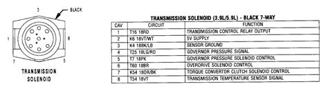 Dodge 44re Transmission Diagram by Need The Pinout Diagram On The Transmission Of A 2000
