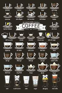Coffee Shop Poster Café Retail Display Poster - Coffee ...