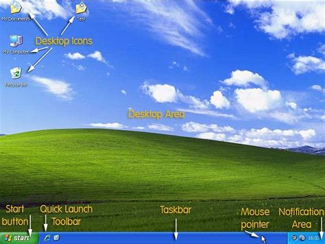 Windows Desktop, Taskbar, Start Menu/screen And Windows