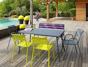 fermob outdoor lounge furniture for interieur blog With tables de jardin fermob