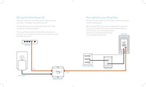 Bhajb Video Doorbell Elite User Manual Ring