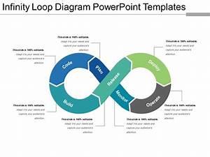 Infinity Loop Diagram Powerpoint Templates