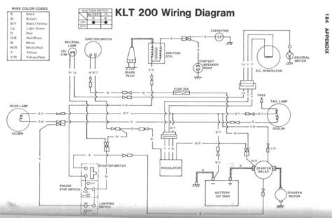 Electrical Wiring Diagram Pdf Stream