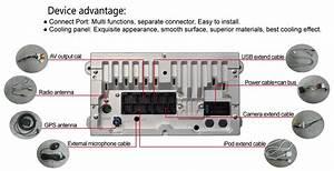 Car Entertainment Multimedium System Wiring Diagram