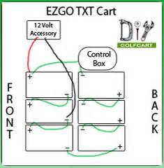 battery wiring diagram for ezgo golf cart battery wiring battery wiring diagram for ezgo golf cart battery wiring diagrams