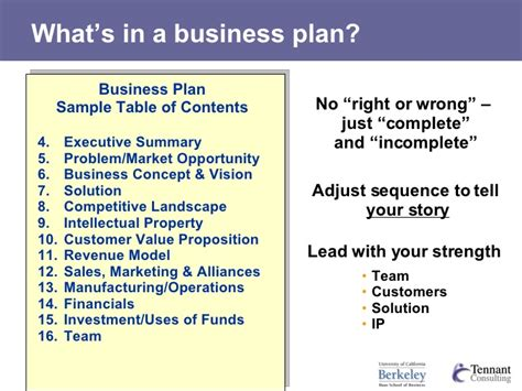 How To Make A Business Plan For A Restaurant Template by How To Write A Great Business Plan Berkeley