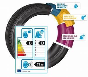 Etiquette Energie Voiture : nouvel tiquetage standardis pour les pneumatiques ~ Medecine-chirurgie-esthetiques.com Avis de Voitures