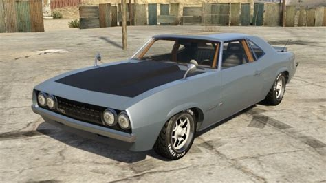 Online Classic & Muscle Cars (1/1)