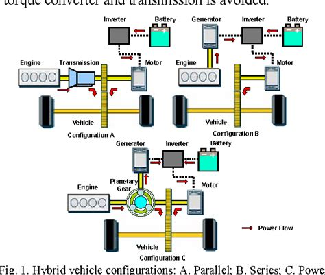 Chevrolet Volt Electrical Block Diagram by Figure 1 From Modeling And Analysis Of The Toyota Hybrid