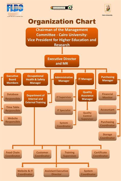 fldc faculty  leadership development center