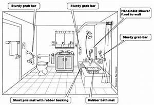 The Bathroom Bclskeystrokes