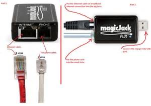 how to get without cable or phone line magicjack plus voip phone equipment use with or without