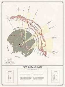 Plot Diagram For Fellowship Of The Rings    Lotr