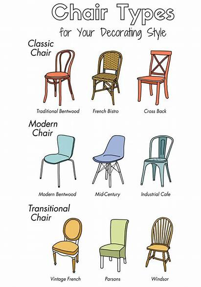 Chairs Chair Furniture Types Different Dining Living
