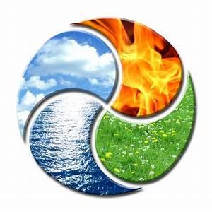 Grundumsatz Berechnen : energiebilanz grundumsatz berechnen leistungsumsatz infos ~ Themetempest.com Abrechnung