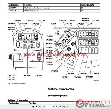 volvo l120d wiring diagram volvo construction equipment parts catalog